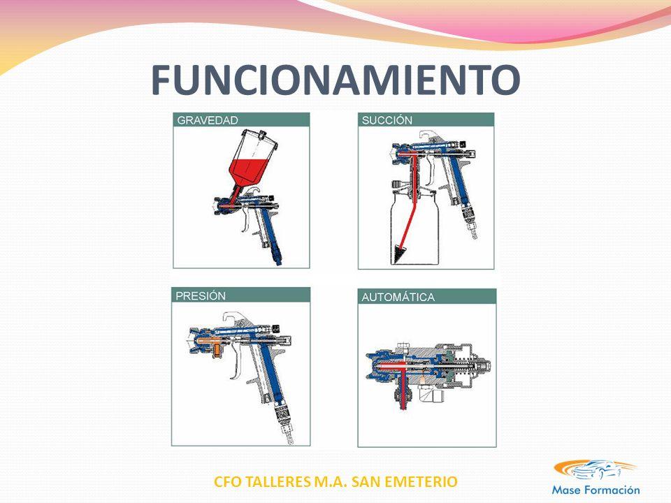 CFO TALLERES M.A. SAN EMETERIO FUNCIONAMIENTO
