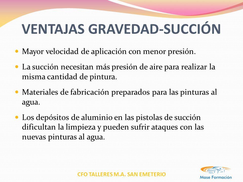 CFO TALLERES M.A. SAN EMETERIO VENTAJAS GRAVEDAD-SUCCIÓN Mayor velocidad de aplicación con menor presión. La succión necesitan más presión de aire par