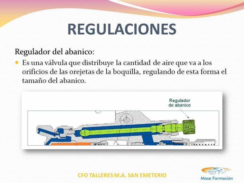 CFO TALLERES M.A. SAN EMETERIO REGULACIONES Regulador del abanico: Es una válvula que distribuye la cantidad de aire que va a los orificios de las ore