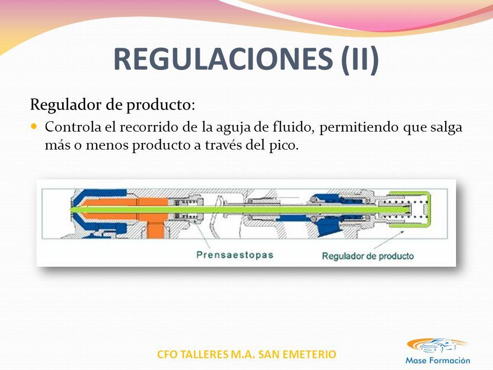 CFO TALLERES M.A. SAN EMETERIO REGULACIONES (II) Regulador de producto: Controla el recorrido de la aguja de fluido, permitiendo que salga más o menos