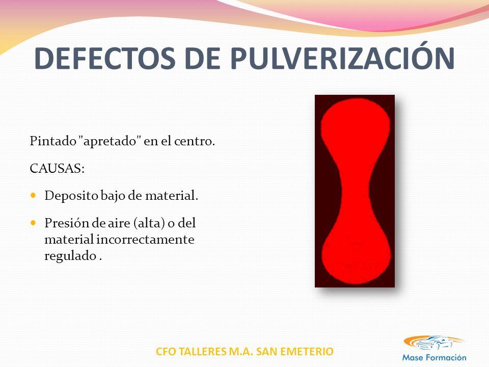 CFO TALLERES M.A. SAN EMETERIO DEFECTOS DE PULVERIZACIÓN Pintado