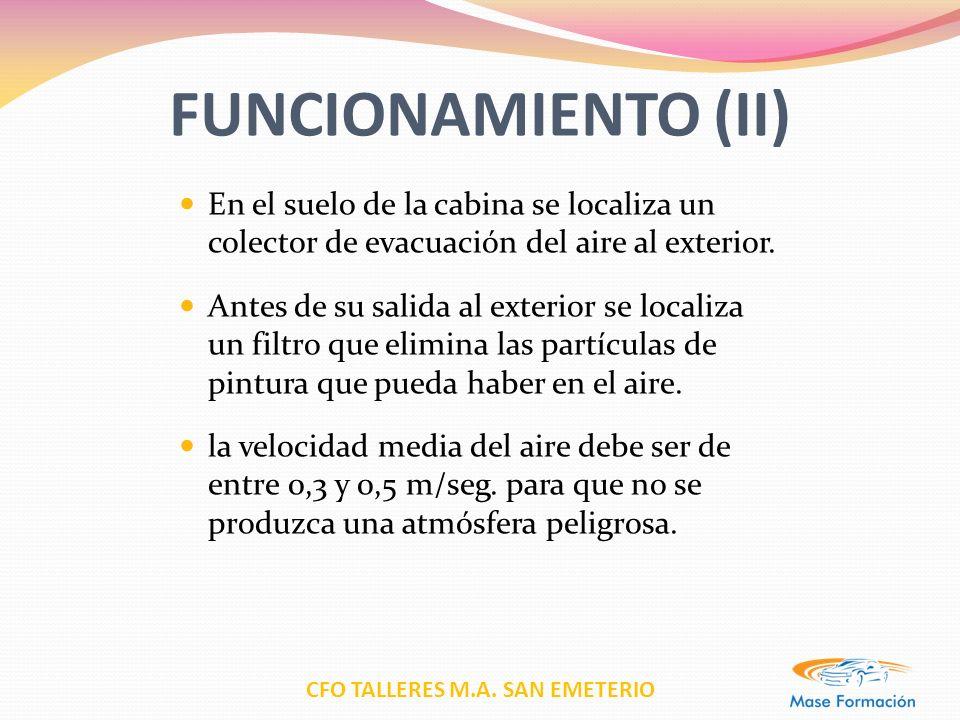 CFO TALLERES M.A. SAN EMETERIO FUNCIONAMIENTO (II) En el suelo de la cabina se localiza un colector de evacuación del aire al exterior. Antes de su sa