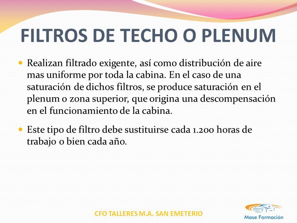 CFO TALLERES M.A. SAN EMETERIO FILTROS DE TECHO O PLENUM Realizan filtrado exigente, así como distribución de aire mas uniforme por toda la cabina. En