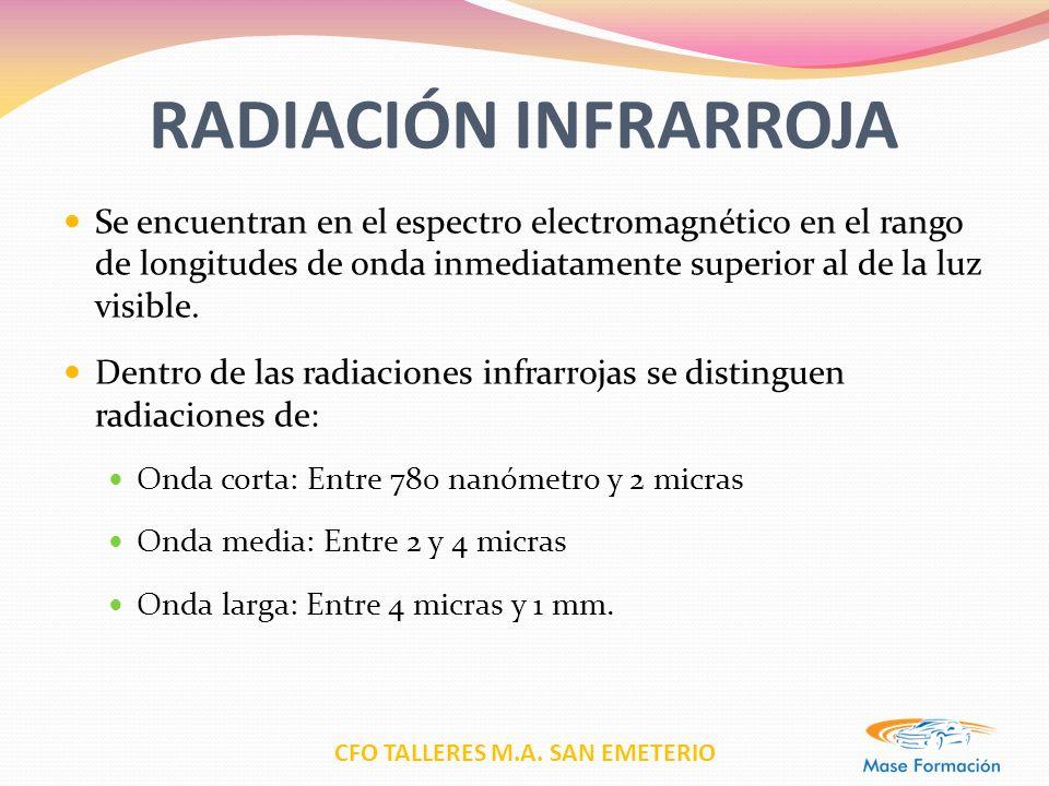 CFO TALLERES M.A. SAN EMETERIO RADIACIÓN INFRARROJA Se encuentran en el espectro electromagnético en el rango de longitudes de onda inmediatamente sup