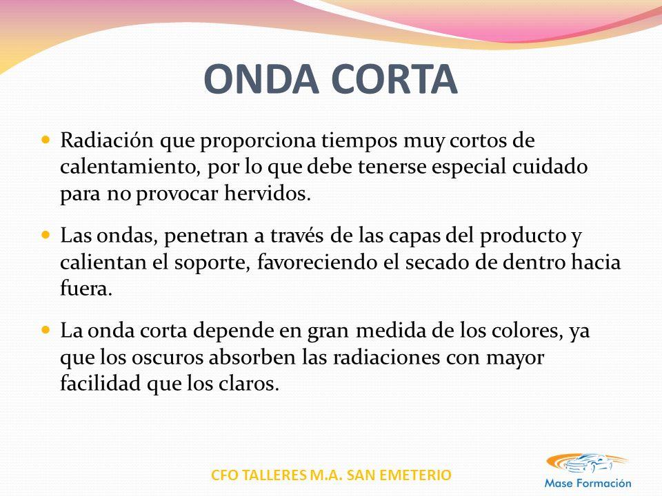 CFO TALLERES M.A. SAN EMETERIO ONDA CORTA Radiación que proporciona tiempos muy cortos de calentamiento, por lo que debe tenerse especial cuidado para
