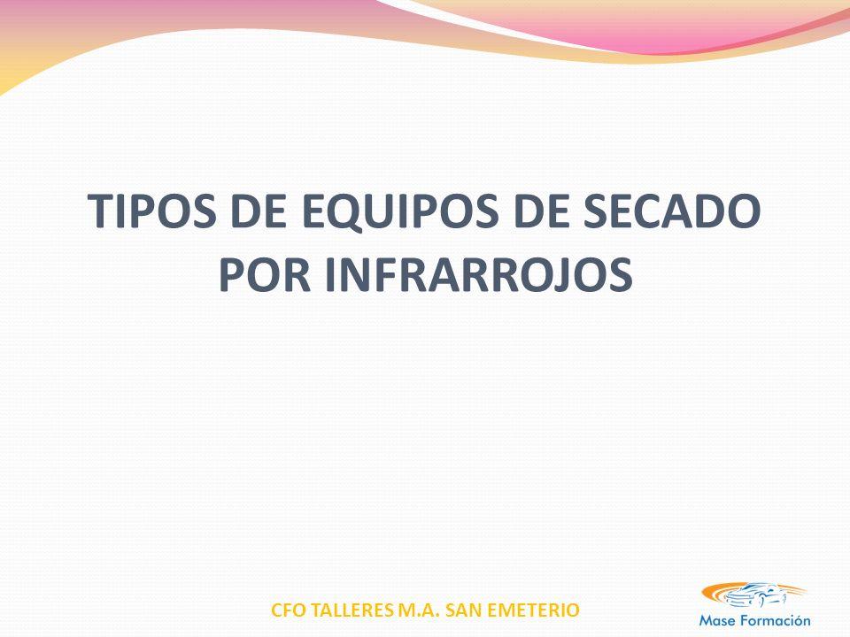 CFO TALLERES M.A. SAN EMETERIO TIPOS DE EQUIPOS DE SECADO POR INFRARROJOS