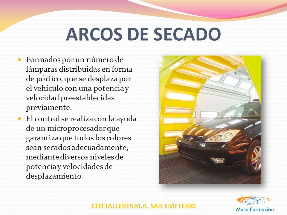 CFO TALLERES M.A. SAN EMETERIO ARCOS DE SECADO Formados por un número de lámparas distribuidas en forma de pórtico, que se desplaza por el vehículo co