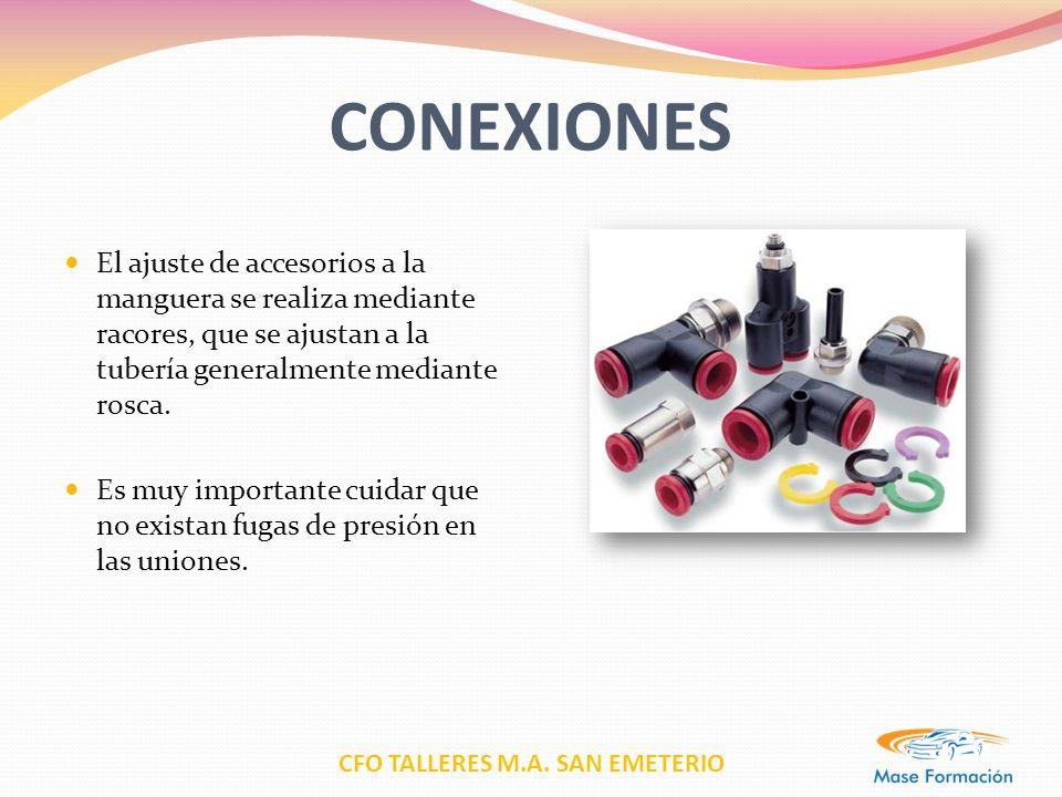 CFO TALLERES M.A. SAN EMETERIO CONEXIONES El ajuste de accesorios a la manguera se realiza mediante racores, que se ajustan a la tubería generalmente