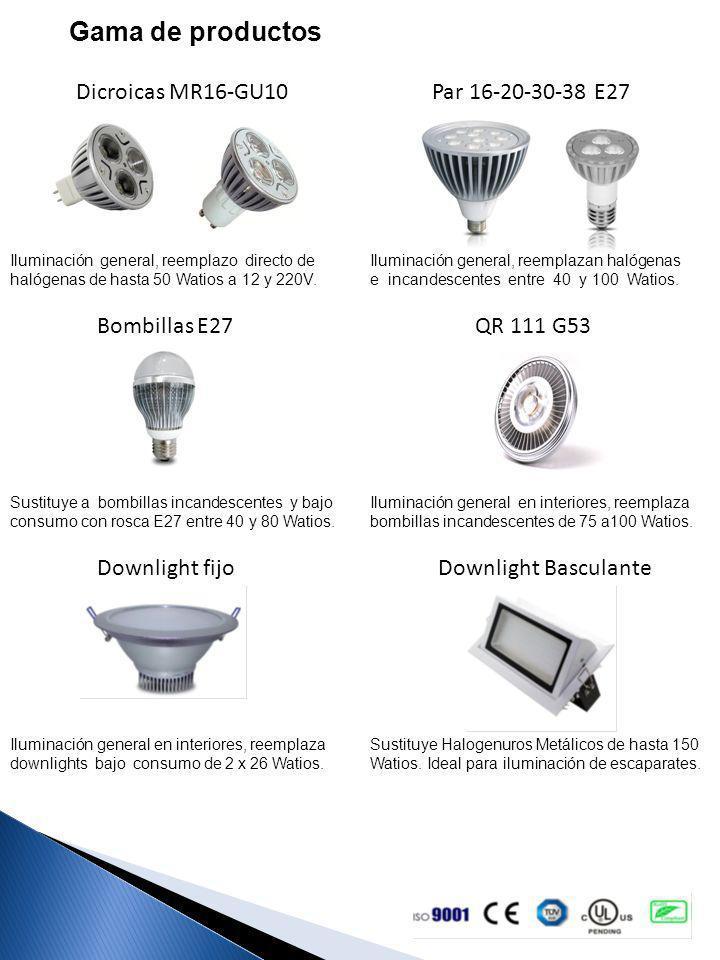 7 Gama de productos Dicroicas MR16-GU10 Par 16-20-30-38 E27 Iluminación general, reemplazo directo de halógenas de hasta 50 Watios a 12 y 220V. Ilumin