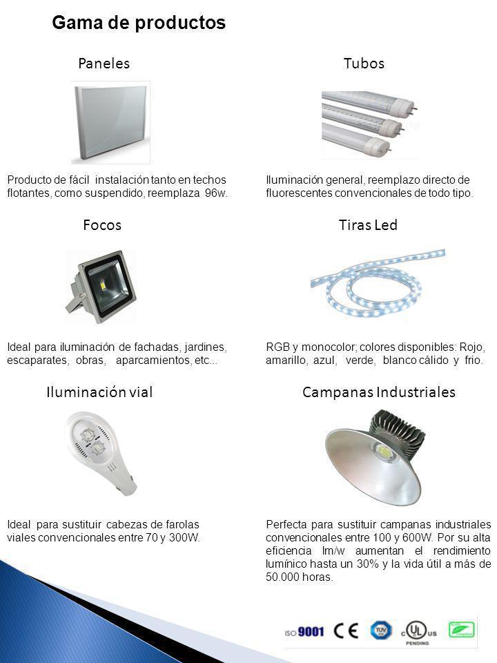 8 Gama de productos PanelesTubos Producto de fácil instalación tanto en techos flotantes, como suspendido, reemplaza 96w. FocosTiras Led Iluminación v