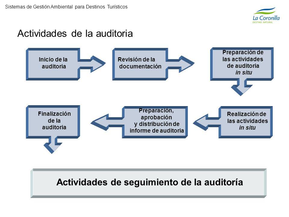 Inicio de la auditoria Revisión de la documentación Preparación de las actividades de auditoria in situ Realización de las actividades in situ Preparación, aprobación y distribución de informe de auditoria Finalización de la auditoria Actividades de seguimiento de la auditoría Actividades de la auditoria Sistemas de Gestión Ambiental para Destinos Turísticos