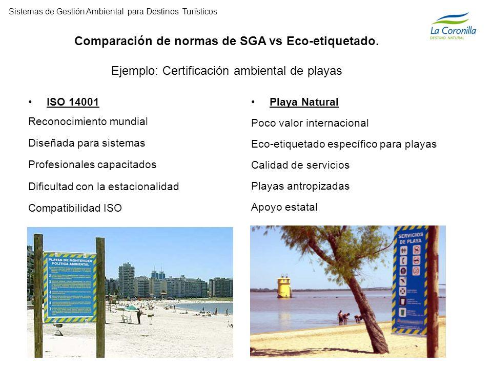 Comparación de normas de SGA vs Eco-etiquetado.