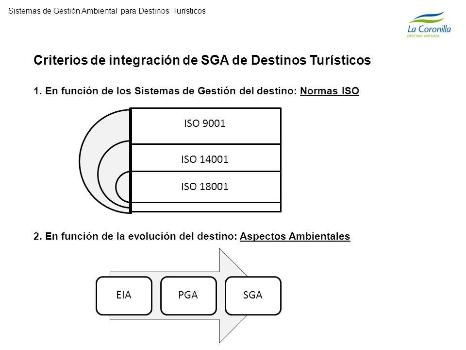 1. En función de los Sistemas de Gestión del destino: Normas ISO ISO 9001 ISO 14001 ISO 18001 Criterios de integración de SGA de Destinos Turísticos 2