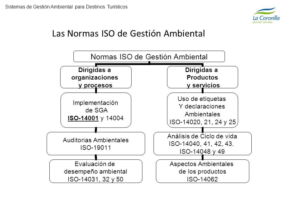 Las Normas ISO de Gestión Ambiental Normas ISO de Gestión Ambiental Dirigidas a organizaciones y procesos Implementación de SGA ISO-14001 y 14004 Auditorias Ambientales ISO-19011 Evaluación de desempeño ambiental ISO-14031, 32 y 50 Dirigidas a Productos y servicios Uso de etiquetas Y declaraciones Ambientales ISO-14020, 21, 24 y 25 Análisis de Ciclo de vida ISO-14040, 41, 42, 43.