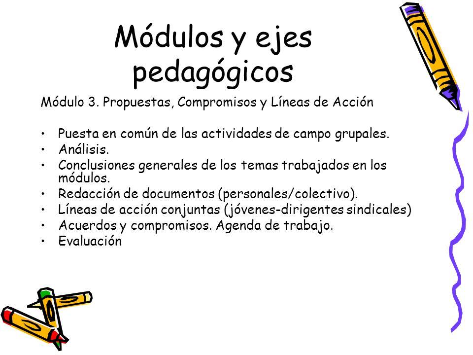 Módulos y ejes pedagógicos Módulo 3. Propuestas, Compromisos y Líneas de Acción Puesta en común de las actividades de campo grupales. Análisis. Conclu