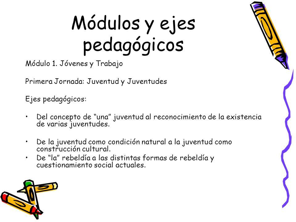 Módulos y ejes pedagógicos Módulo 1. Jóvenes y Trabajo Primera Jornada: Juventud y Juventudes Ejes pedagógicos: Del concepto de una juventud al recono