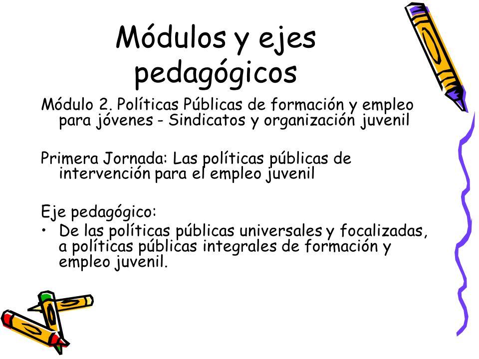 Módulos y ejes pedagógicos Módulo 2. Políticas Públicas de formación y empleo para jóvenes - Sindicatos y organización juvenil Primera Jornada: Las po