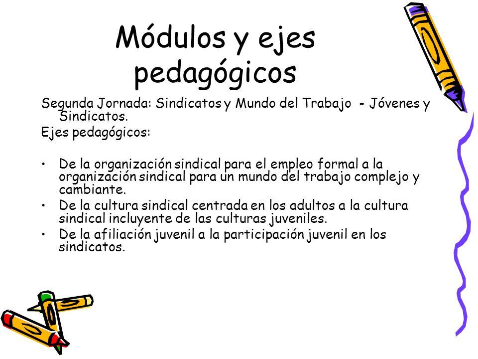 Módulos y ejes pedagógicos Segunda Jornada: Sindicatos y Mundo del Trabajo - Jóvenes y Sindicatos. Ejes pedagógicos: De la organización sindical para