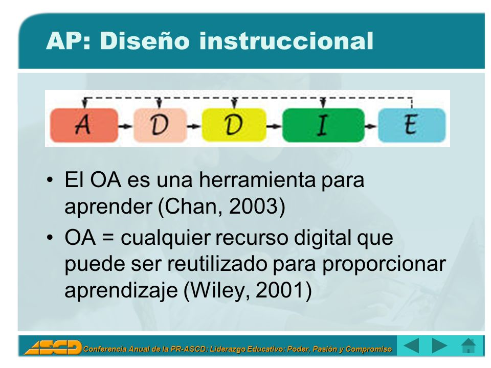 Conferencia Anual de la PR-ASCD: Liderazgo Educativo: Poder, Pasión y Compromiso AP: Diseño instruccional El OA es una herramienta para aprender (Chan, 2003) OA = cualquier recurso digital que puede ser reutilizado para proporcionar aprendizaje (Wiley, 2001)