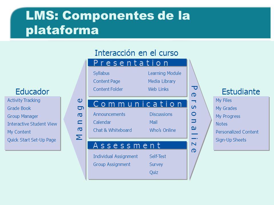 Conferencia Anual de la PR-ASCD: Liderazgo Educativo: Poder, Pasión y Compromiso LMS: Componentes de la plataforma Activity Tracking Grade Book Group