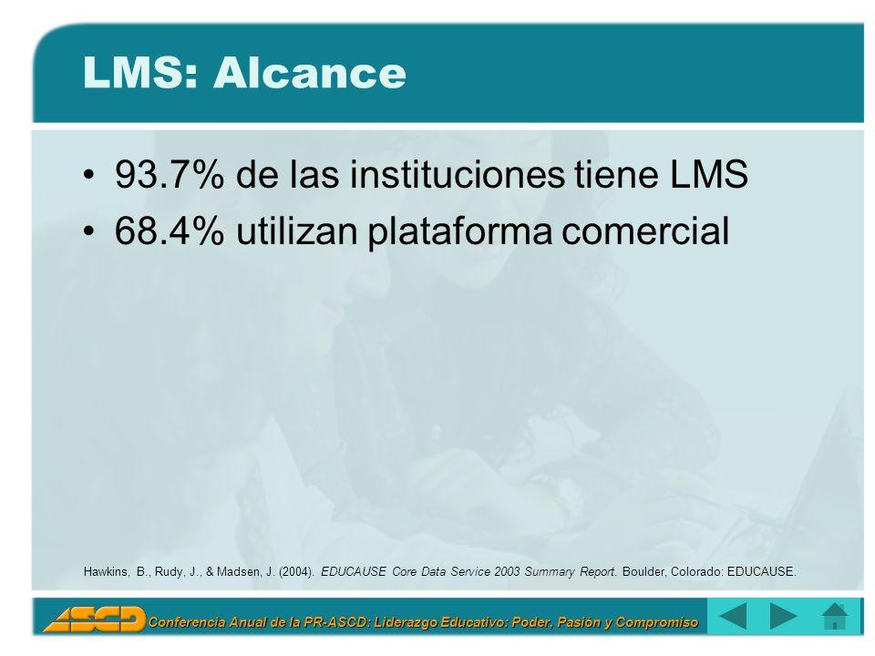 Conferencia Anual de la PR-ASCD: Liderazgo Educativo: Poder, Pasión y Compromiso LMS: Alcance 93.7% de las instituciones tiene LMS 68.4% utilizan plataforma comercial Hawkins, B., Rudy, J., & Madsen, J.