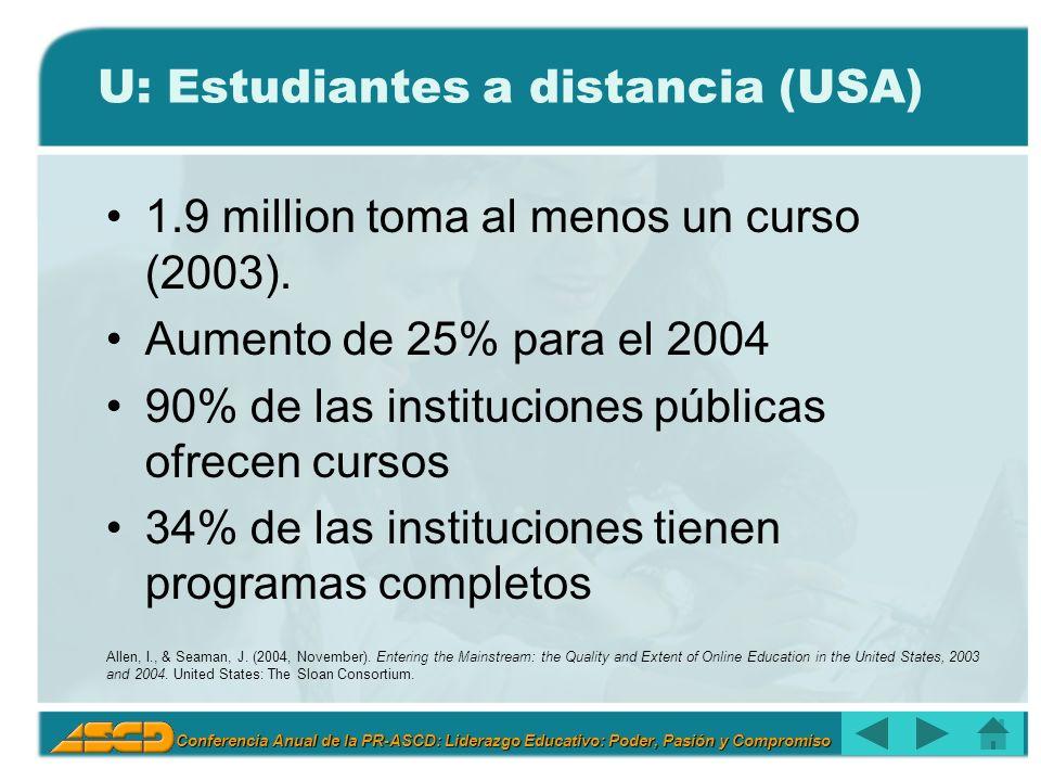 Conferencia Anual de la PR-ASCD: Liderazgo Educativo: Poder, Pasión y Compromiso U: Estudiantes a distancia (USA) 1.9 million toma al menos un curso (2003).