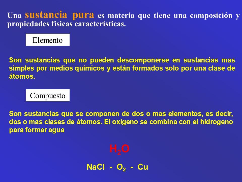 Los elementos conocidos en la actualidad son 116, los que varían en su abundancia.