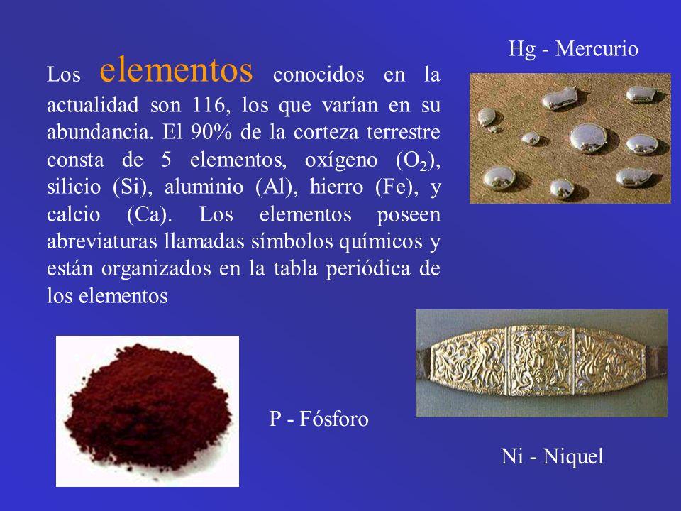 Compuestos : sustancias formadas por la unión de dos o más elementos.