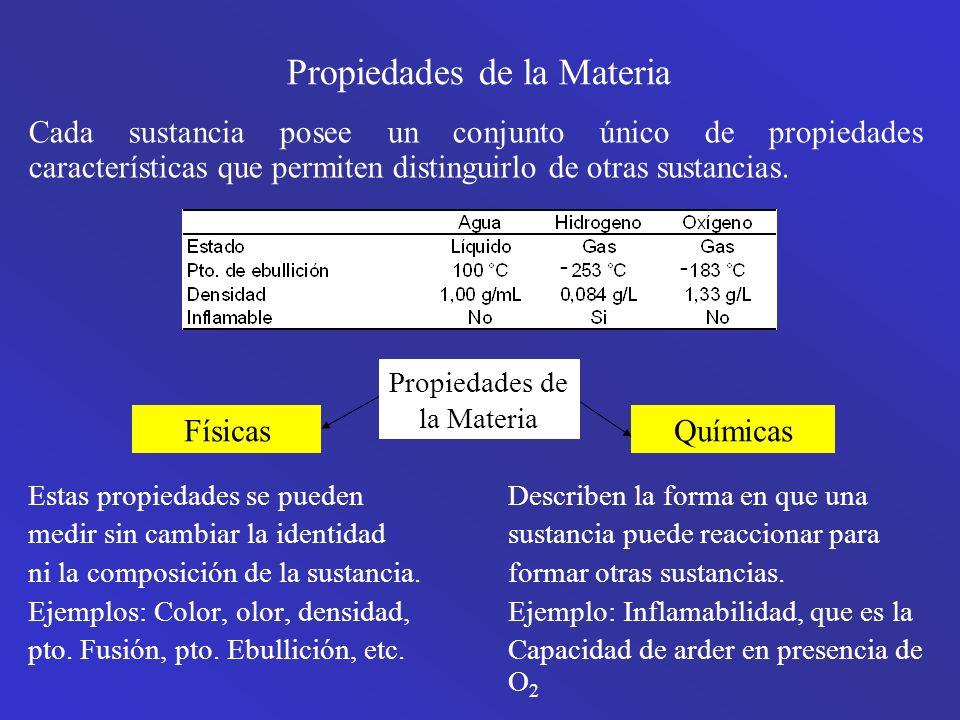 Otra forma de clasificar las propiedades de las sustancias es en propiedades extensivas e intensivas.