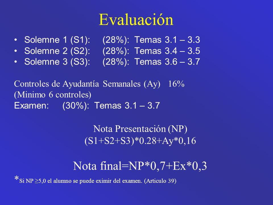 Evaluación Solemne 1 (S1): (28%): Temas 3.1 – 3.3 Solemne 2 (S2): (28%): Temas 3.4 – 3.5 Solemne 3 (S3): (28%): Temas 3.6 – 3.7 Controles de Ayudantía Semanales (Ay) 16% (Minimo 6 controles) Examen: (30%): Temas 3.1 – 3.7 Nota Presentación (NP) (S1+S2+S3)*0.28+Ay*0,16 Nota final=NP*0,7+Ex*0,3 * Si NP 5,0 el alumno se puede eximir del examen.