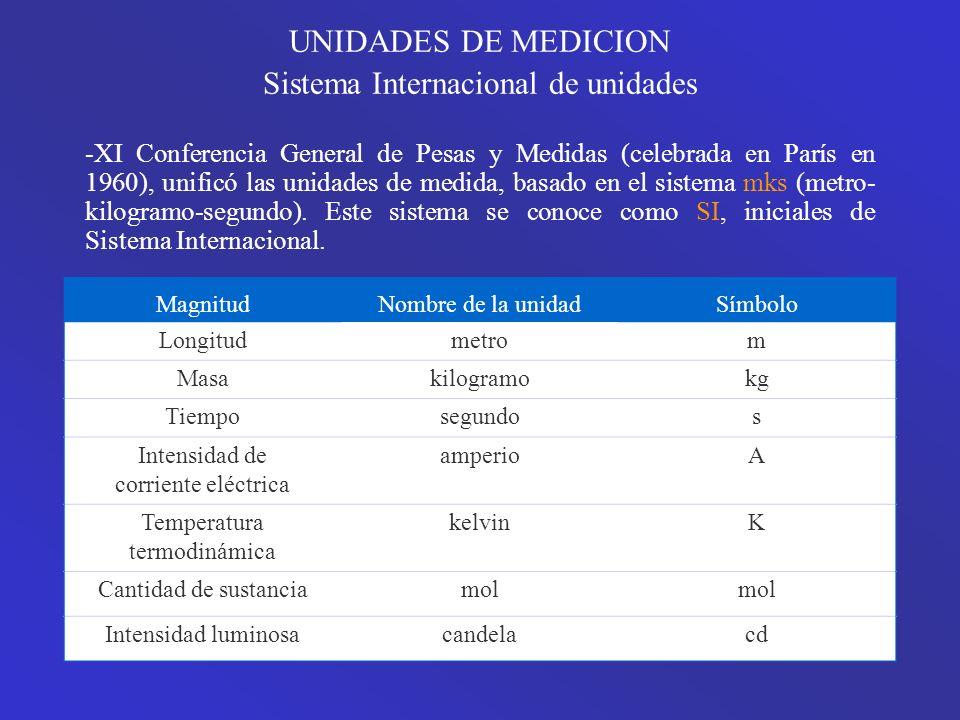 UNIDADES DE MEDICION Sistema Internacional de unidades -XI Conferencia General de Pesas y Medidas (celebrada en París en 1960), unificó las unidades de medida, basado en el sistema mks (metro- kilogramo-segundo).