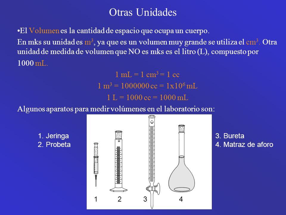 La Densidad es la cantidad de masa por unidad de volumen de la sustancia Densidad = masa.