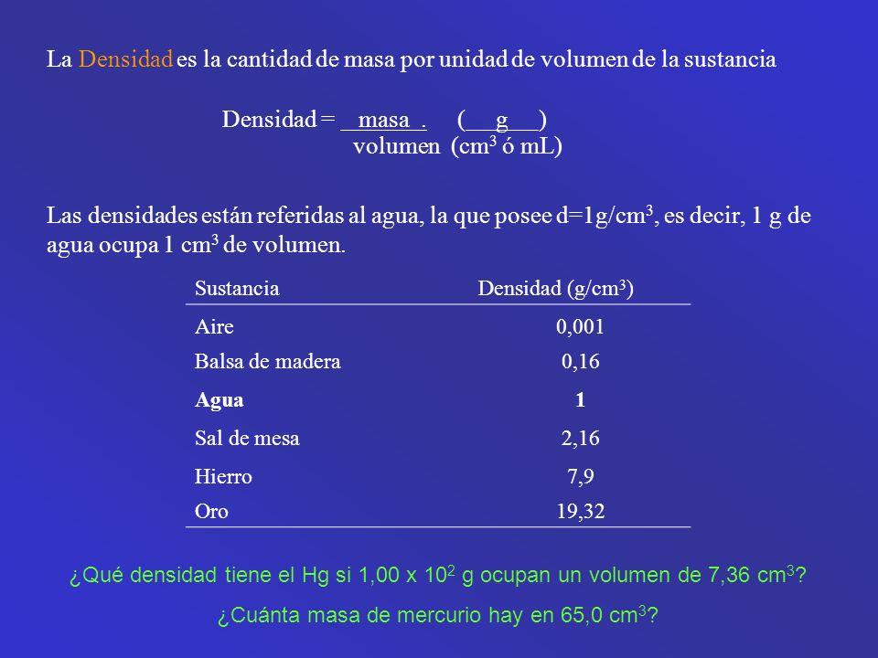 Análisis dimensional El análisis dimensional es el empleo correcto de factores de conversión para transformar una unidad en otra.