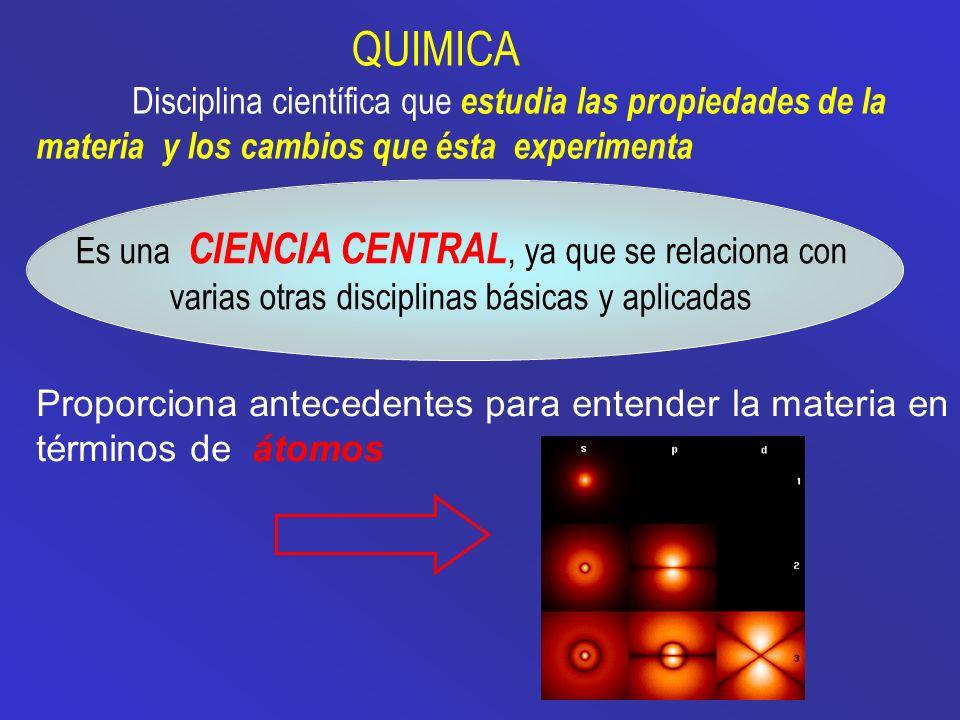 CLASIFICACION DE LA MATERIA La materia se puede clasificar según su estado físico o su composición Sólido Líquido Gas Mezcla de Sustancias Sustancia pura