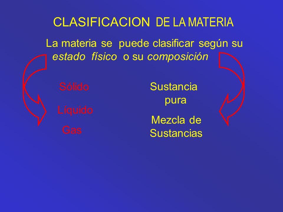 La Química es la ciencia que estudia la composición, estructura, propiedades y cambios de la materia.