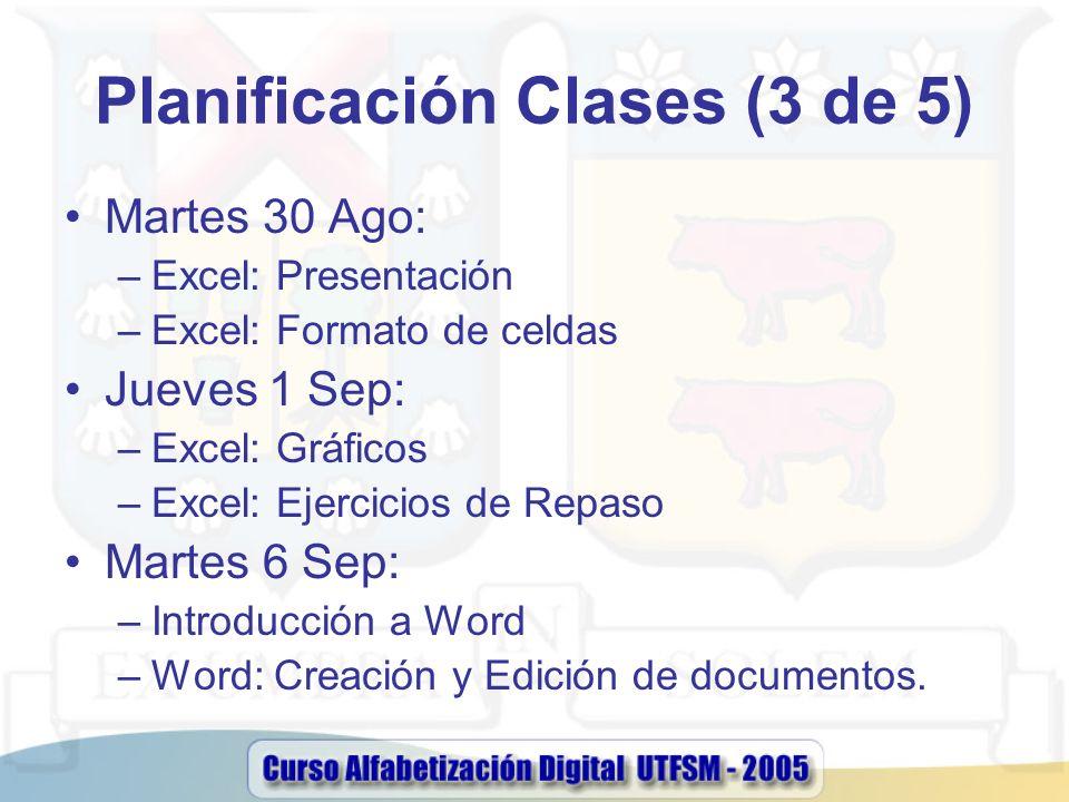 Planificación Clases (3 de 5) Martes 30 Ago: –Excel: Presentación –Excel: Formato de celdas Jueves 1 Sep: –Excel: Gráficos –Excel: Ejercicios de Repas
