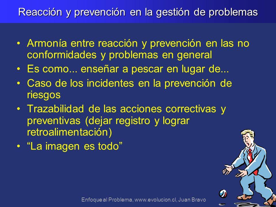 Enfoque al Problema, www.evolucion.cl, Juan Bravo Reacción y prevención en la gestión de problemas Armonía entre reacción y prevención en las no confo