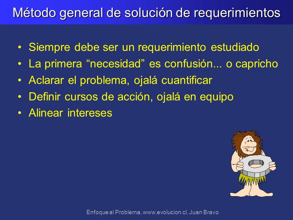 Enfoque al Problema, www.evolucion.cl, Juan Bravo Método general de solución de requerimientos Siempre debe ser un requerimiento estudiado La primera