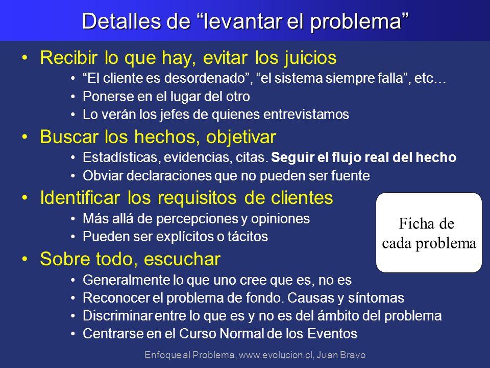 Enfoque al Problema, www.evolucion.cl, Juan Bravo Detalles de levantar el problema Recibir lo que hay, evitar los juicios El cliente es desordenado, e