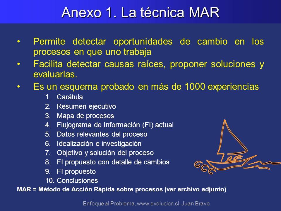 Enfoque al Problema, www.evolucion.cl, Juan Bravo Anexo 1. La técnica MAR Permite detectar oportunidades de cambio en los procesos en que uno trabaja