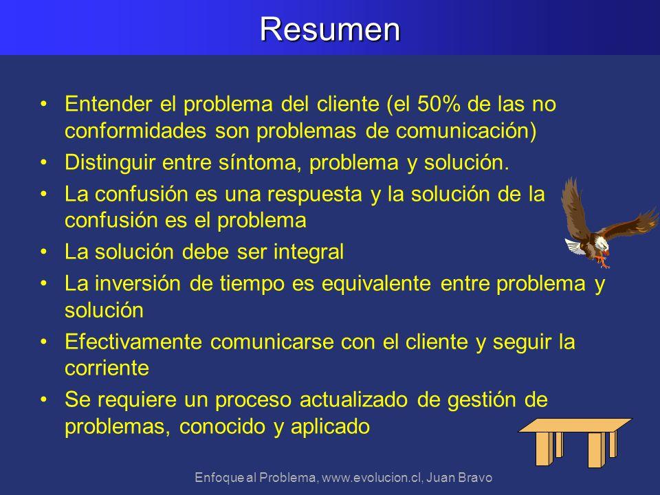 Enfoque al Problema, www.evolucion.cl, Juan BravoResumen Entender el problema del cliente (el 50% de las no conformidades son problemas de comunicació