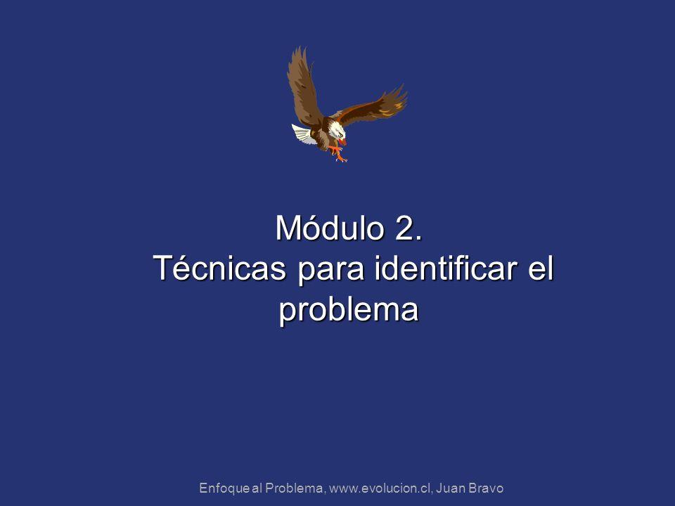 Enfoque al Problema, www.evolucion.cl, Juan Bravo Módulo 2. Técnicas para identificar el problema