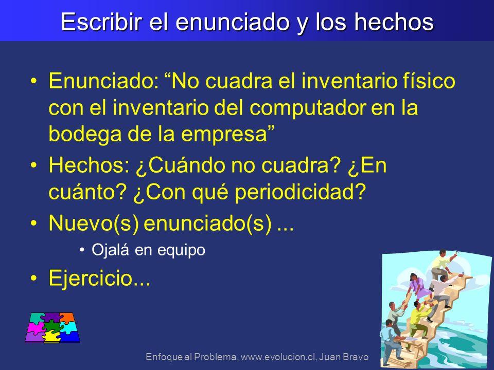 Enfoque al Problema, www.evolucion.cl, Juan Bravo Escribir el enunciado y los hechos Enunciado: No cuadra el inventario físico con el inventario del c