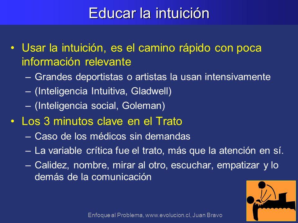 Enfoque al Problema, www.evolucion.cl, Juan Bravo Educar la intuición Usar la intuición, es el camino rápido con poca información relevante –Grandes d