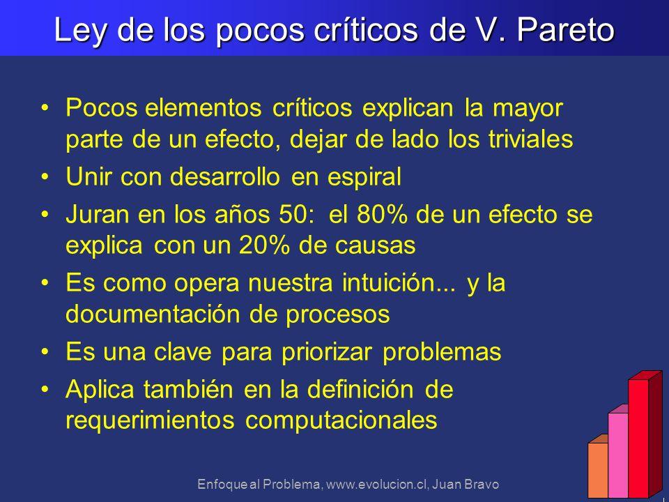 Enfoque al Problema, www.evolucion.cl, Juan Bravo Ley de los pocos críticos de V. Pareto Pocos elementos críticos explican la mayor parte de un efecto