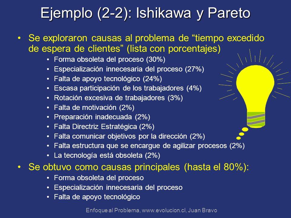 Enfoque al Problema, www.evolucion.cl, Juan Bravo Ejemplo (2-2): Ishikawa y Pareto Se exploraron causas al problema de tiempo excedido de espera de cl