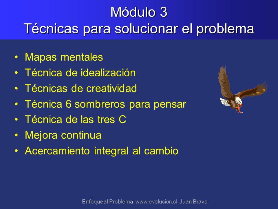 Enfoque al Problema, www.evolucion.cl, Juan Bravo Mapas mentales Técnica de idealización Técnicas de creatividad Técnica 6 sombreros para pensar Técni