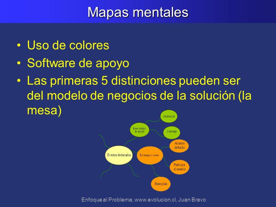Enfoque al Problema, www.evolucion.cl, Juan Bravo Mapas mentales Uso de colores Software de apoyo Las primeras 5 distinciones pueden ser del modelo de