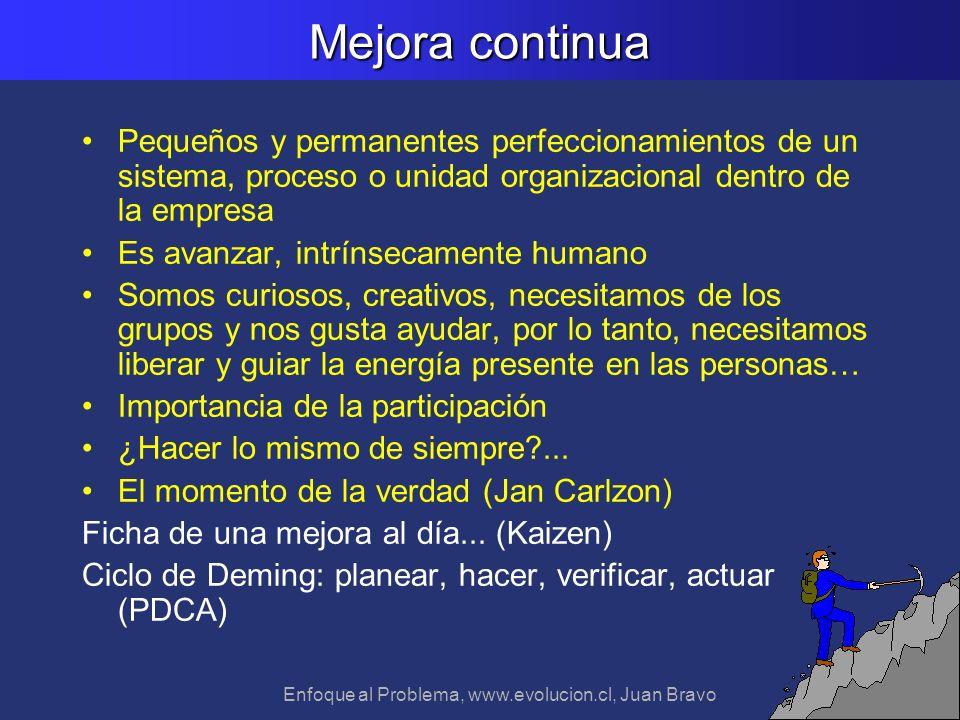 Enfoque al Problema, www.evolucion.cl, Juan Bravo Pequeños y permanentes perfeccionamientos de un sistema, proceso o unidad organizacional dentro de l