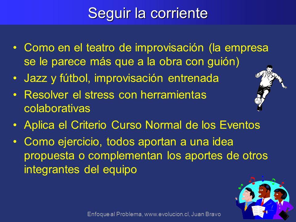 Enfoque al Problema, www.evolucion.cl, Juan Bravo Seguir la corriente Como en el teatro de improvisación (la empresa se le parece más que a la obra co